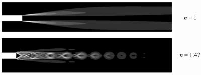 Comparison  of nozzle flow