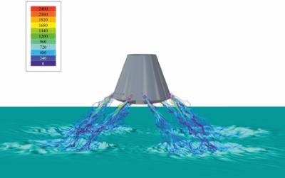 supersonic turbulent jets
